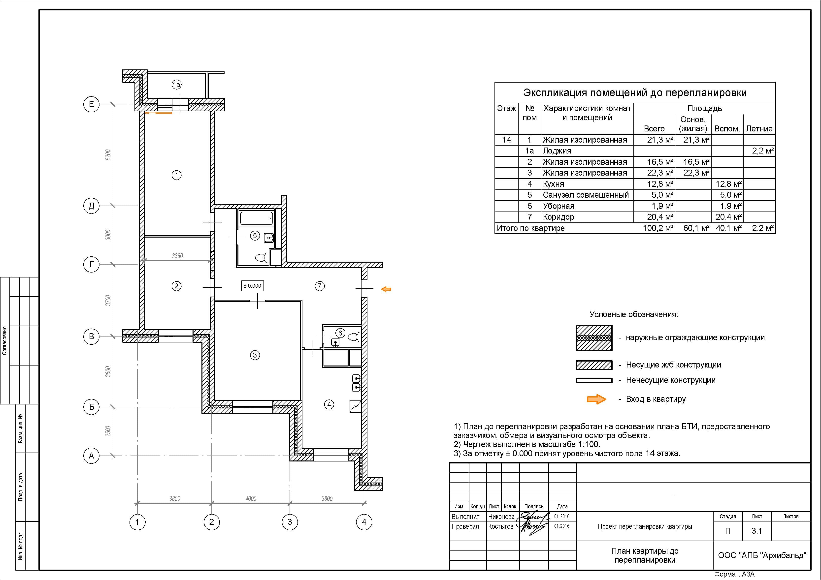 Как провести согласование перепланировки квартиры